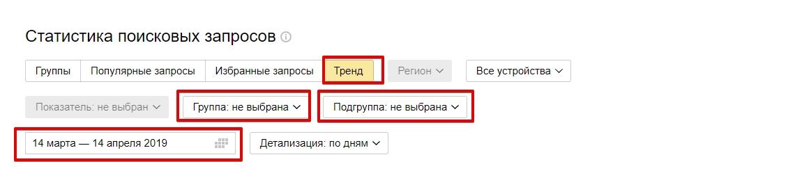 "Раздел ""Статистика запросов"" Яндекс.Вебмастер"