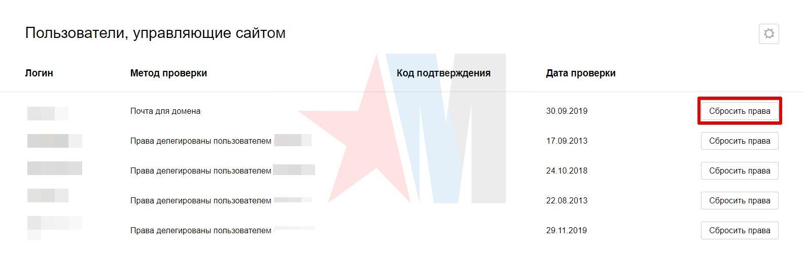 Права доступа — www.kormed.ru — Яндекс.Вебмастер -1