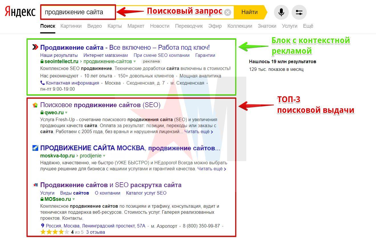 продвижение сайта — Яндекс_ нашлось 19млнрезульт