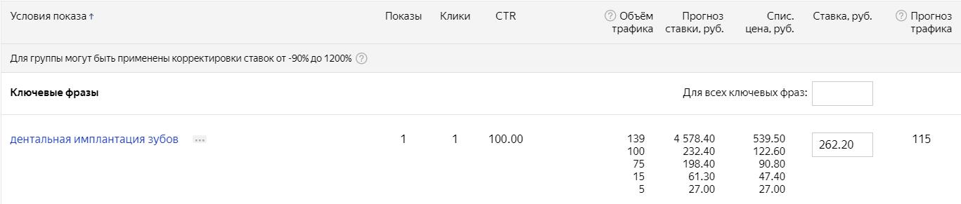 Кампания _22clinic.ru. Импланталогия. имплантация