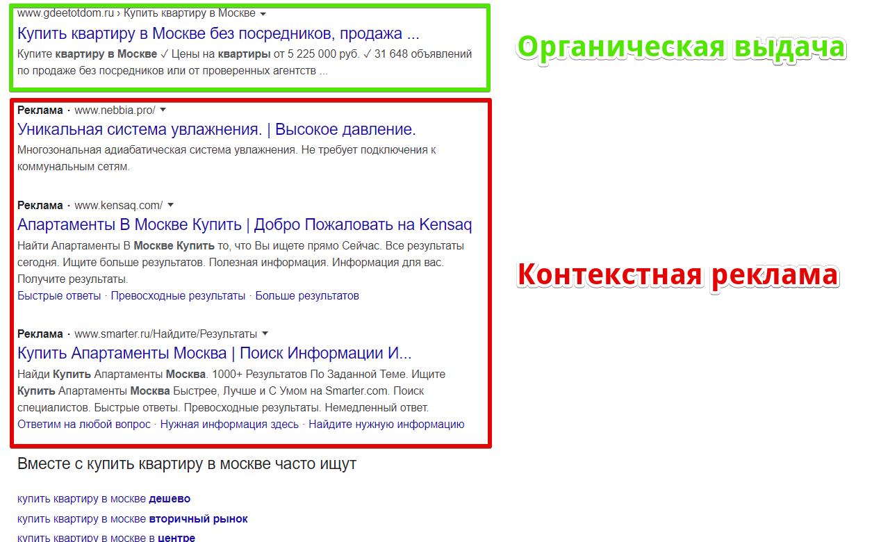 Контекстная реклама в поиске Google