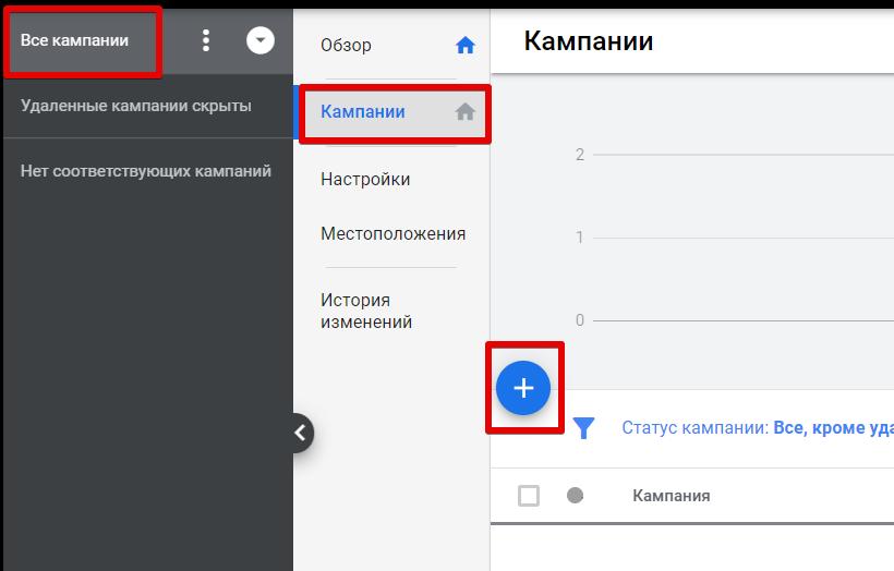 Создать кампанию в Google Adwords
