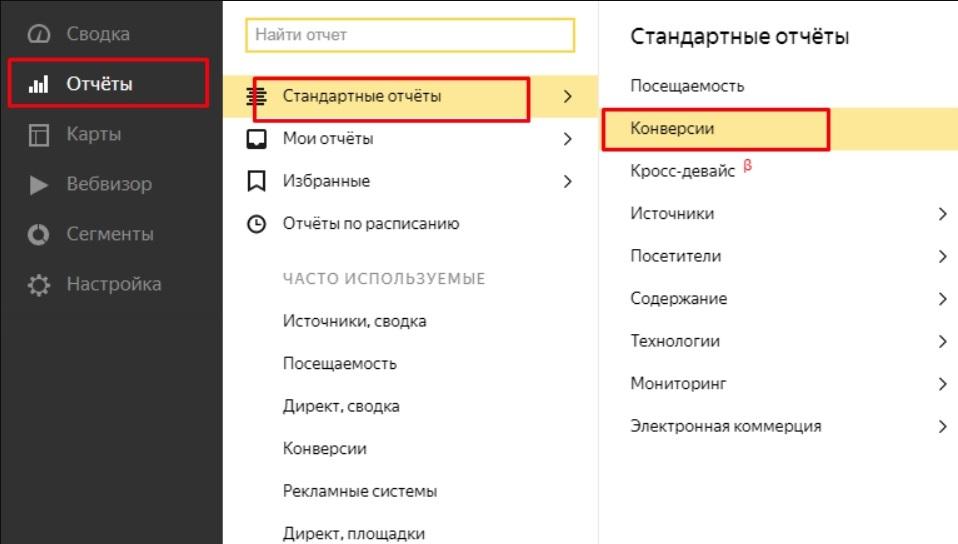 Конверсия в Яндекс.Метрике