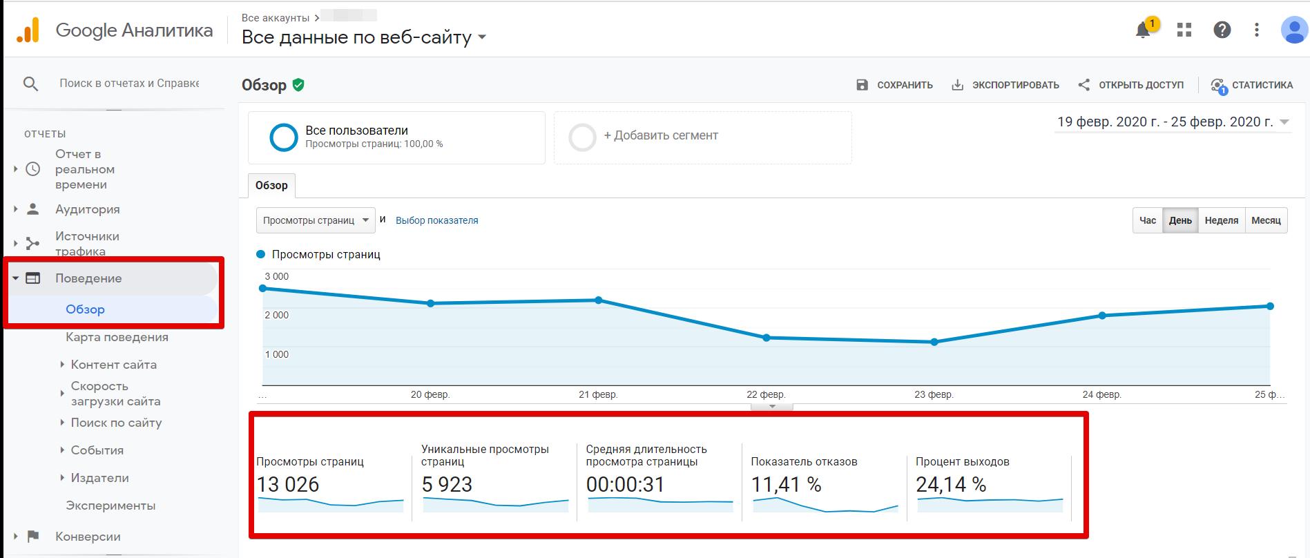 Поведение пользователей в Google Analytics
